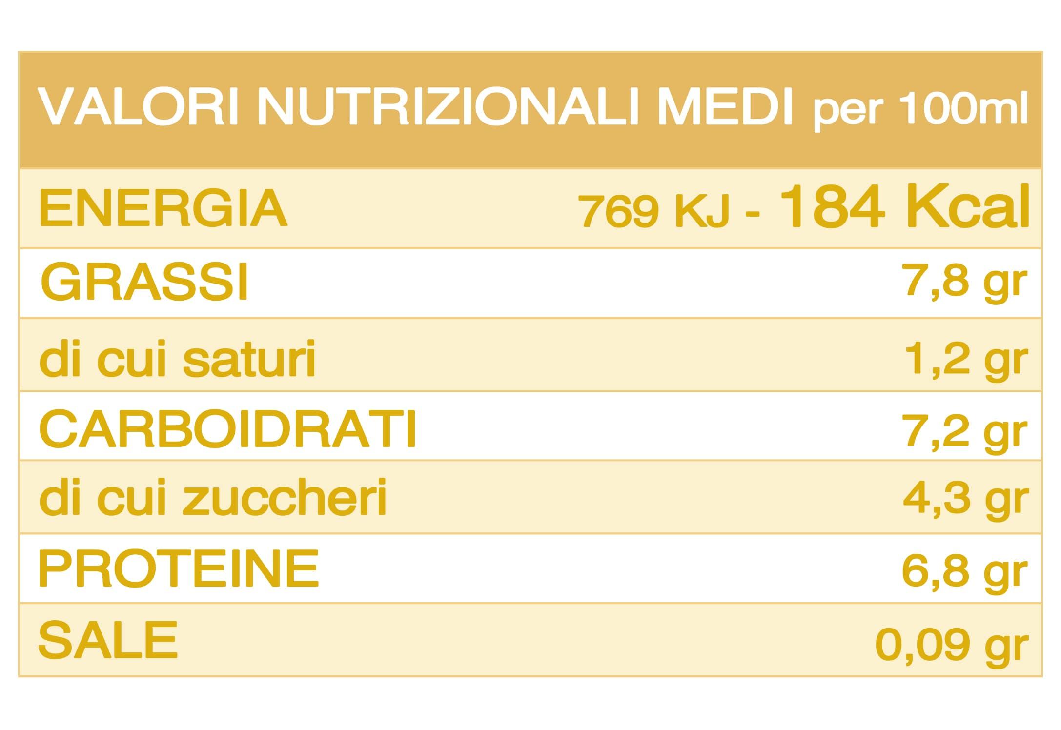 DELIZIA TABELLE NUTRIZIONALI-min