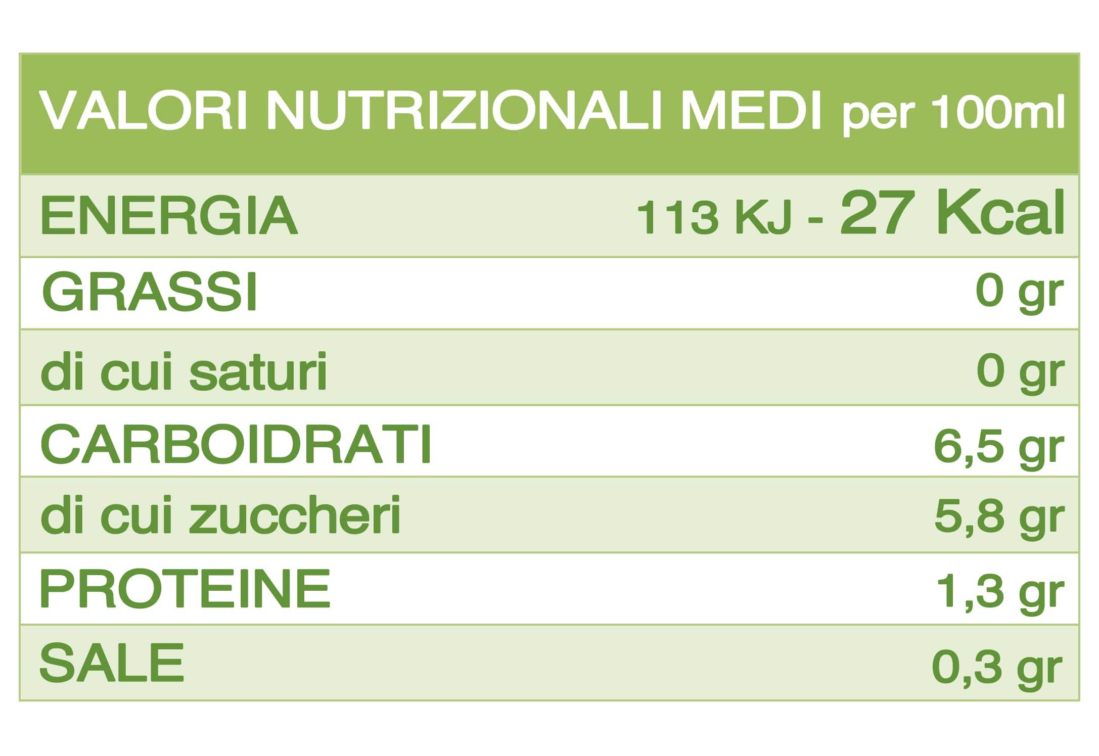 DETOX TABELLA NUTRIZIONALI-min