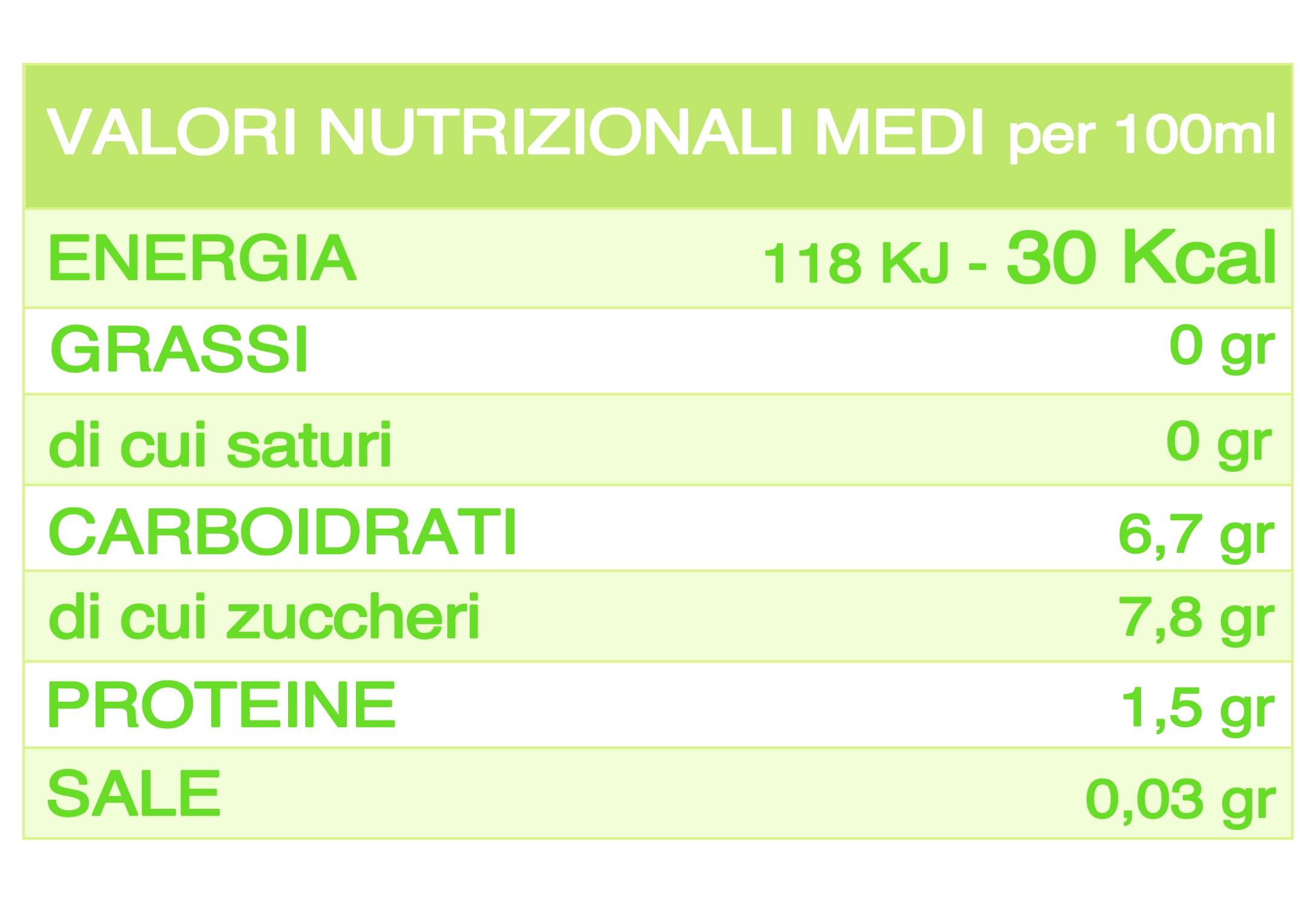 IMMUNITY TABELLE NUTRIZIONALI-min