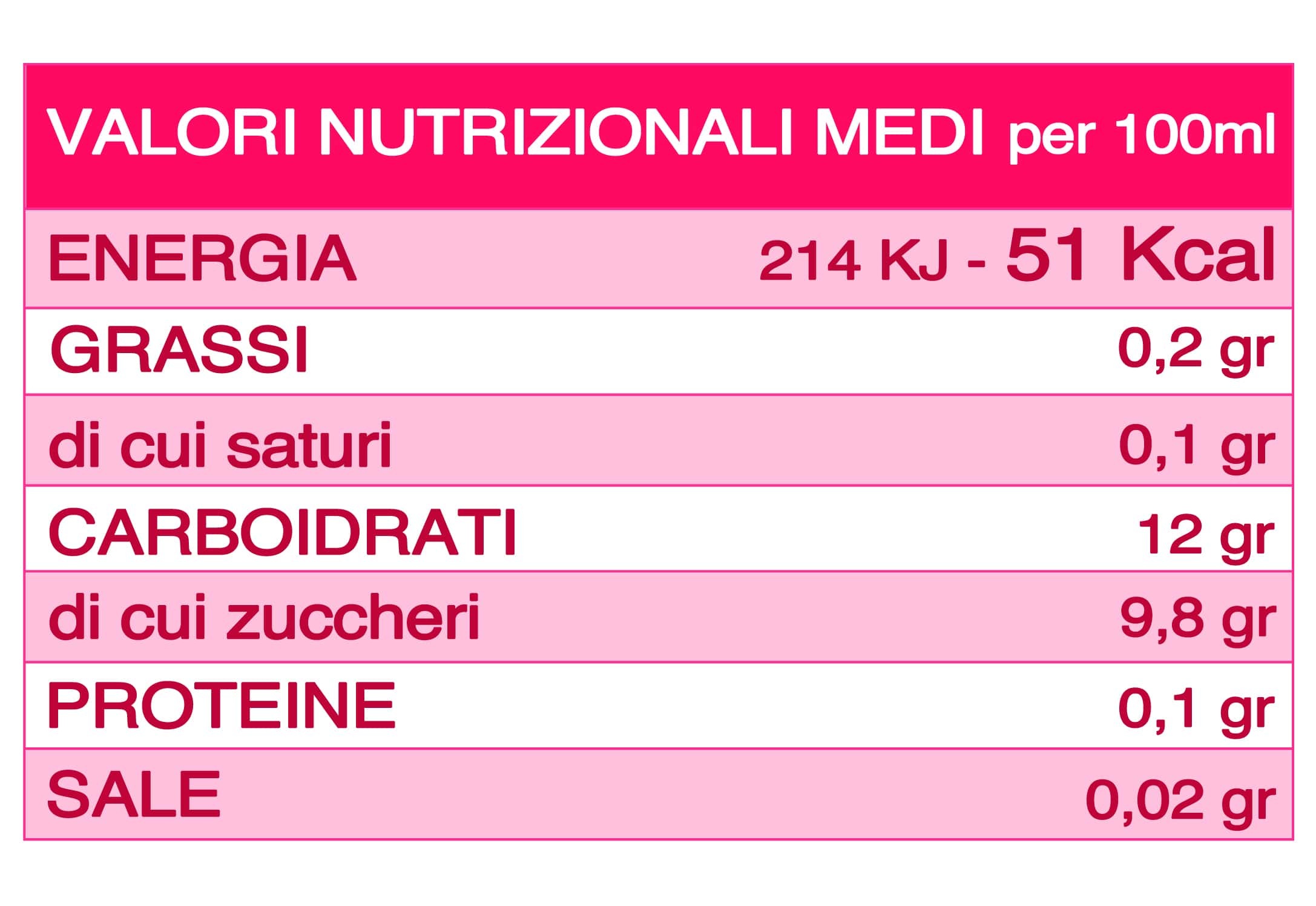 VITALITY TABELLE NUTRIZIONALI-min